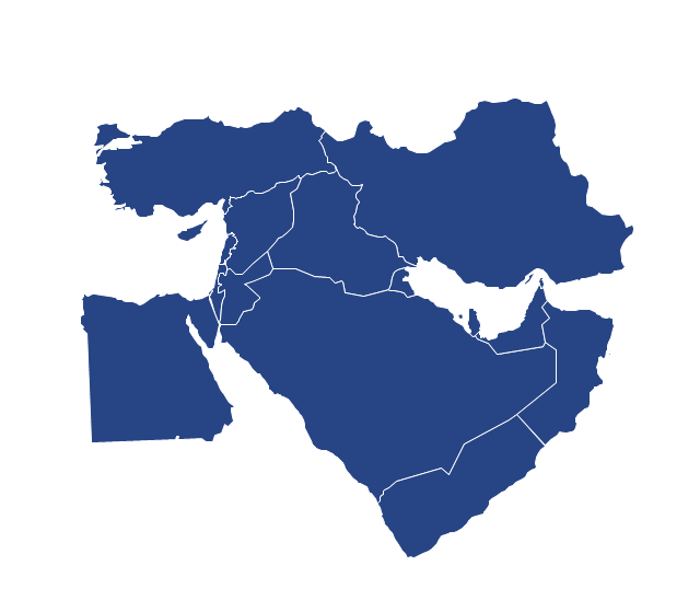 Projects – Middle East